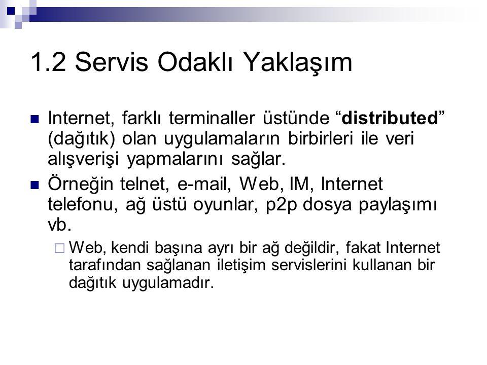 """1.2 Servis Odaklı Yaklaşım Internet, farklı terminaller üstünde """"distributed"""" (dağıtık) olan uygulamaların birbirleri ile veri alışverişi yapmalarını"""