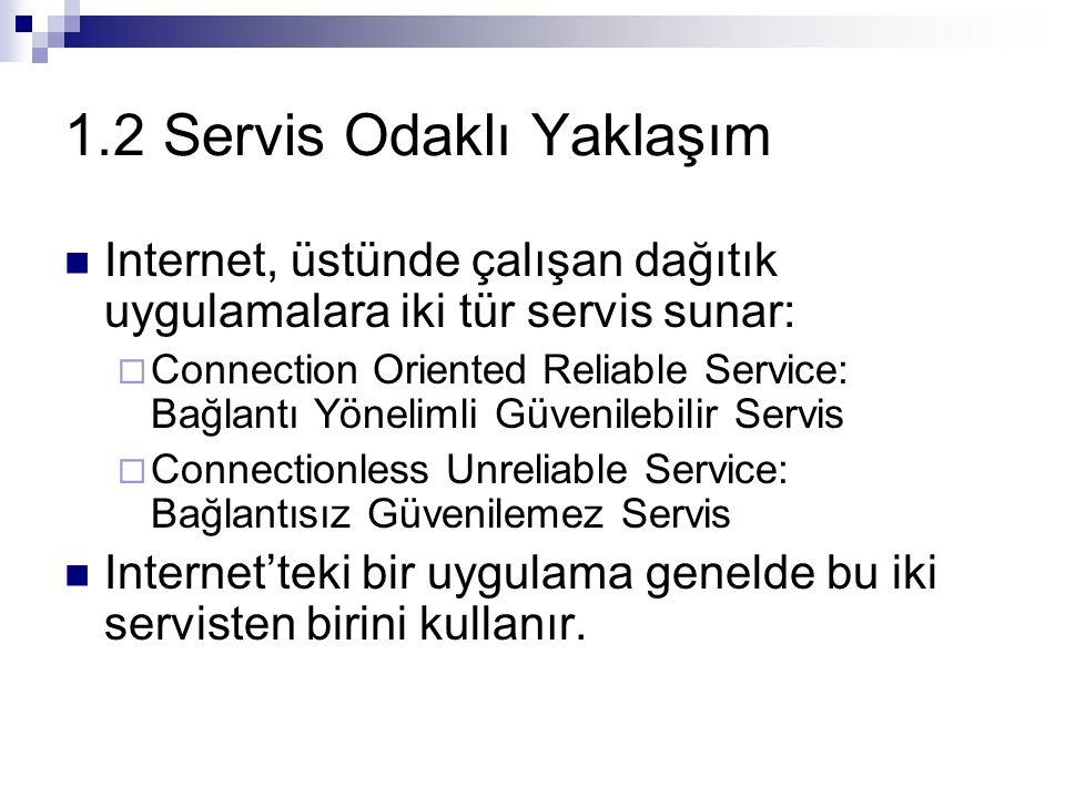 1.2 Servis Odaklı Yaklaşım Internet, üstünde çalışan dağıtık uygulamalara iki tür servis sunar:  Connection Oriented Reliable Service: Bağlantı Yönelimli Güvenilebilir Servis  Connectionless Unreliable Service: Bağlantısız Güvenilemez Servis Internet'teki bir uygulama genelde bu iki servisten birini kullanır.