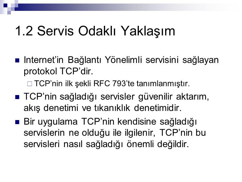 1.2 Servis Odaklı Yaklaşım Internet'in Bağlantı Yönelimli servisini sağlayan protokol TCP'dir.  TCP'nin ilk şekli RFC 793'te tanımlanmıştır. TCP'nin