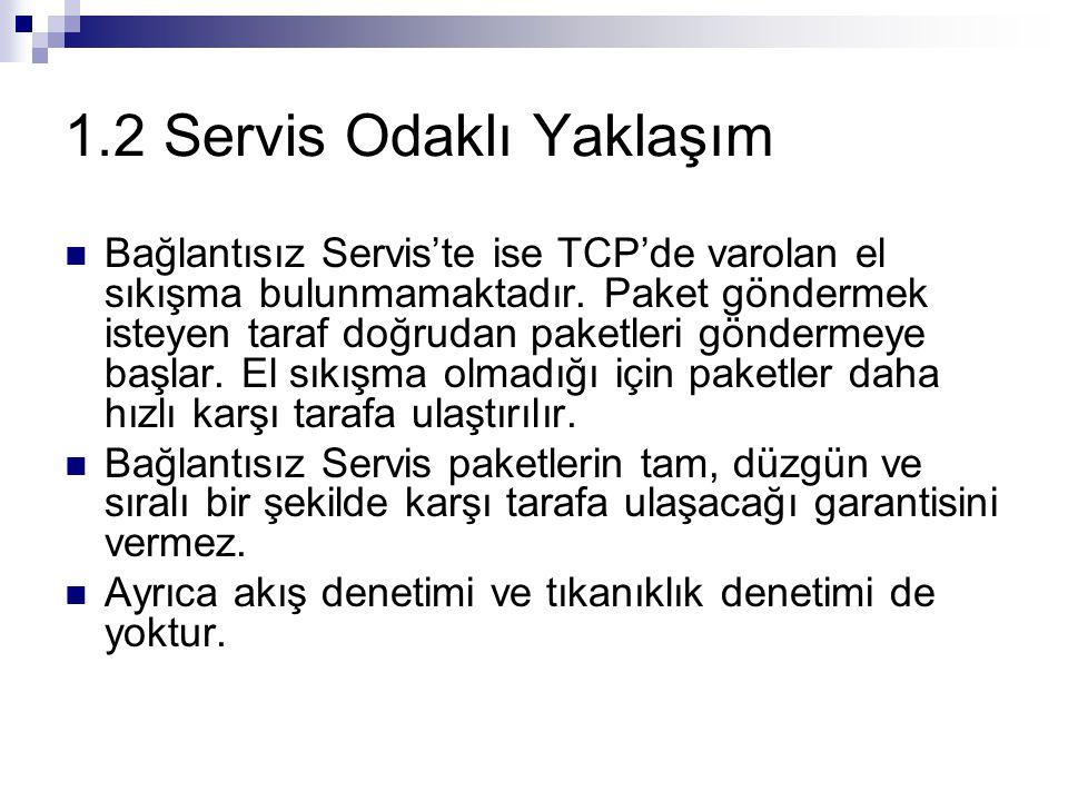 1.2 Servis Odaklı Yaklaşım Bağlantısız Servis'te ise TCP'de varolan el sıkışma bulunmamaktadır. Paket göndermek isteyen taraf doğrudan paketleri gönde