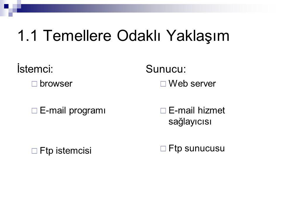 1.1 Temellere Odaklı Yaklaşım İstemci:  browser  E-mail programı  Ftp istemcisi Sunucu:  Web server  E-mail hizmet sağlayıcısı  Ftp sunucusu