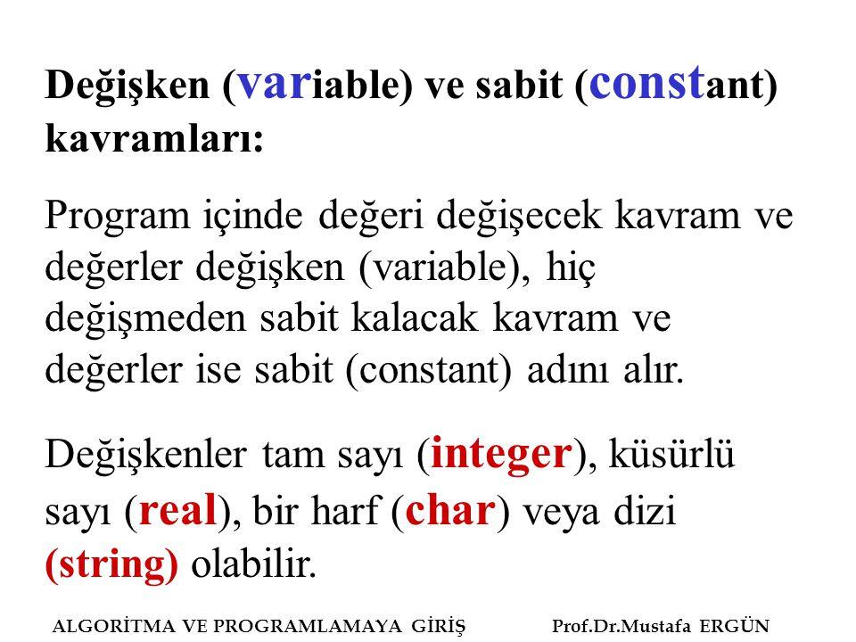 ALGORİTMA VE PROGRAMLAMAYA GİRİŞ Prof.Dr.Mustafa ERGÜN Değişken ( var iable) ve sabit ( const ant) kavramları: Program içinde değeri değişecek kavram ve değerler değişken (variable), hiç değişmeden sabit kalacak kavram ve değerler ise sabit (constant) adını alır.