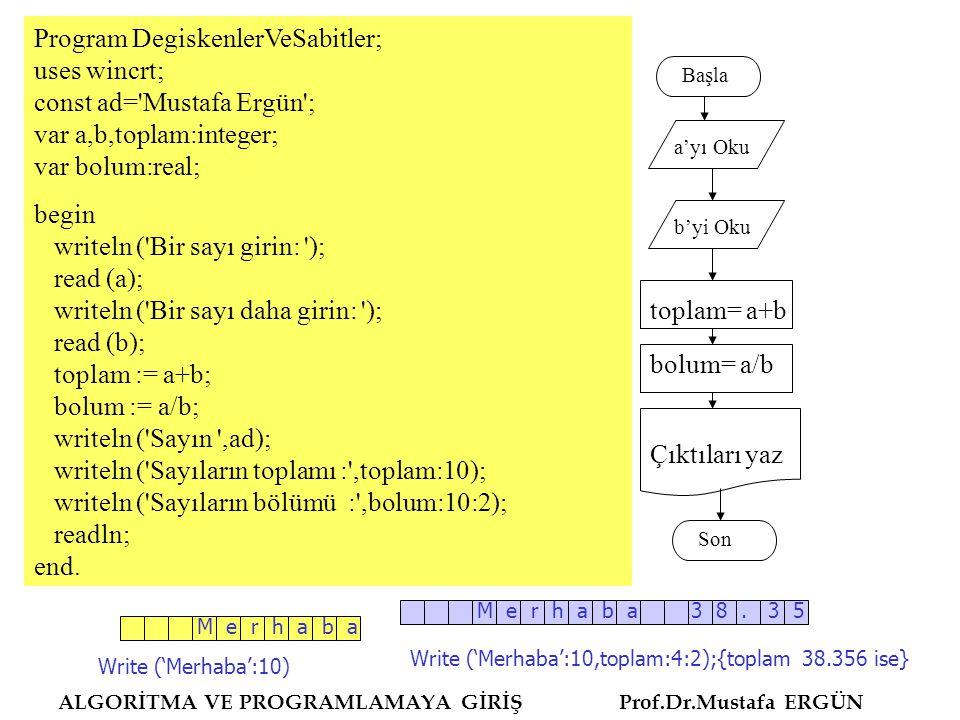 Program DegiskenlerVeSabitler; uses wincrt; const ad= Mustafa Ergün ; var a,b,toplam:integer; var bolum:real; begin writeln ( Bir sayı girin: ); read (a); writeln ( Bir sayı daha girin: ); read (b); toplam := a+b; bolum := a/b; writeln ( Sayın ,ad); writeln ( Sayıların toplamı : ,toplam:10); writeln ( Sayıların bölümü : ,bolum:10:2); readln; end.