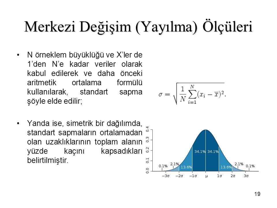 19 Merkezi Değişim (Yayılma) Ölçüleri N örneklem büyüklüğü ve X'ler de 1'den N'e kadar veriler olarak kabul edilerek ve daha önceki aritmetik ortalama