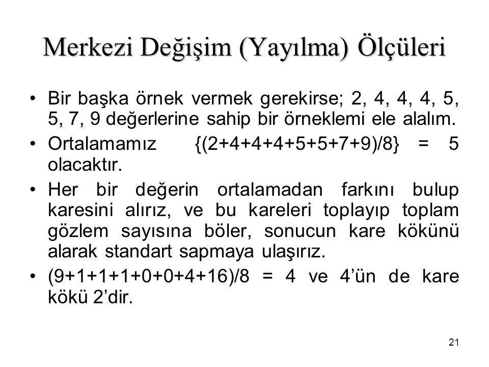 21 Merkezi Değişim (Yayılma) Ölçüleri Bir başka örnek vermek gerekirse; 2, 4, 4, 4, 5, 5, 7, 9 değerlerine sahip bir örneklemi ele alalım. Ortalamamız