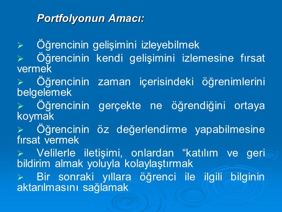 PORTFOLYO OLUŞTURMA SÜRECİ - (1) TOPLAMA -(2) SEÇME -(3) YANSITMA - (4) SONUÇ