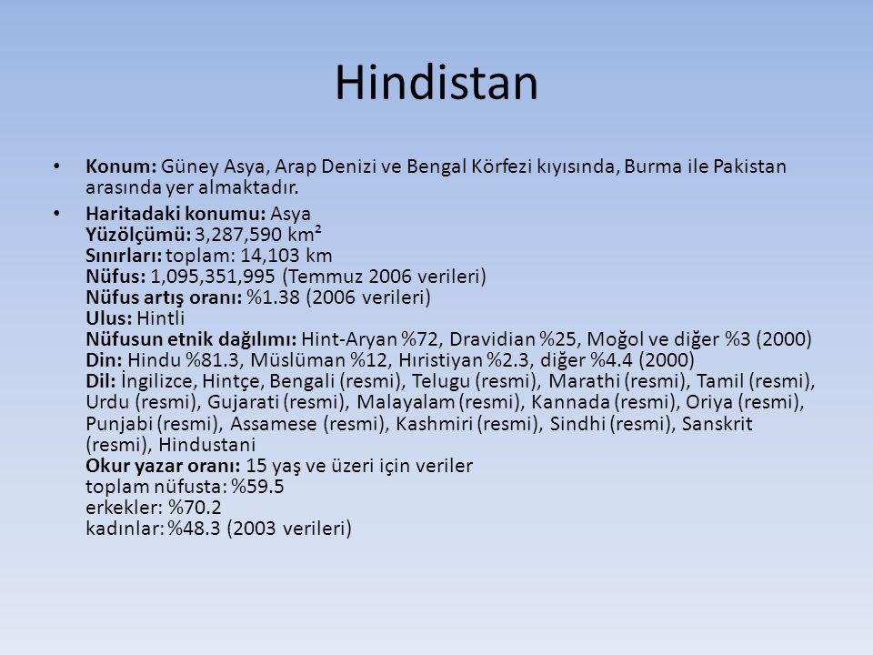 Hindistan Konum: Güney Asya, Arap Denizi ve Bengal Körfezi kıyısında, Burma ile Pakistan arasında yer almaktadır. Haritadaki konumu: Asya Yüzölçümü: 3