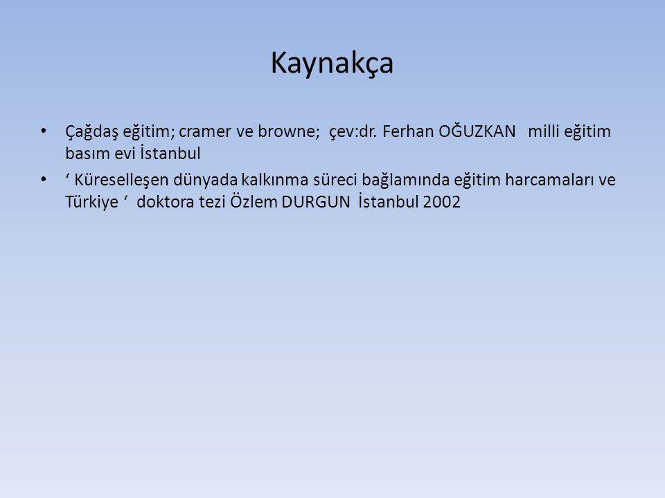 Kaynakça Çağdaş eğitim; cramer ve browne; çev:dr. Ferhan OĞUZKAN milli eğitim basım evi İstanbul ' Küreselleşen dünyada kalkınma süreci bağlamında eği
