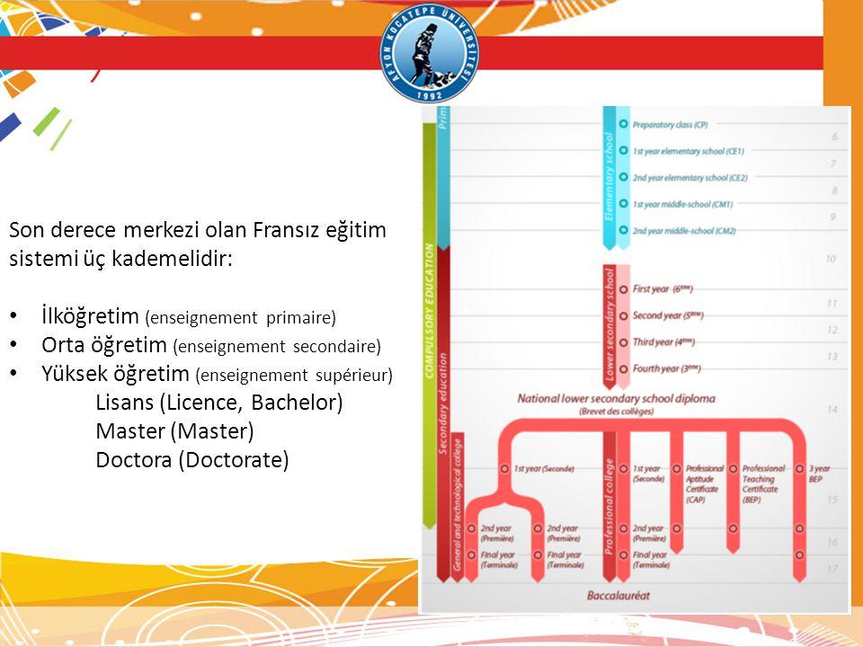 Son derece merkezi olan Fransız eğitim sistemi üç kademelidir: İlköğretim (enseignement primaire) Orta öğretim (enseignement secondaire) Yüksek öğreti