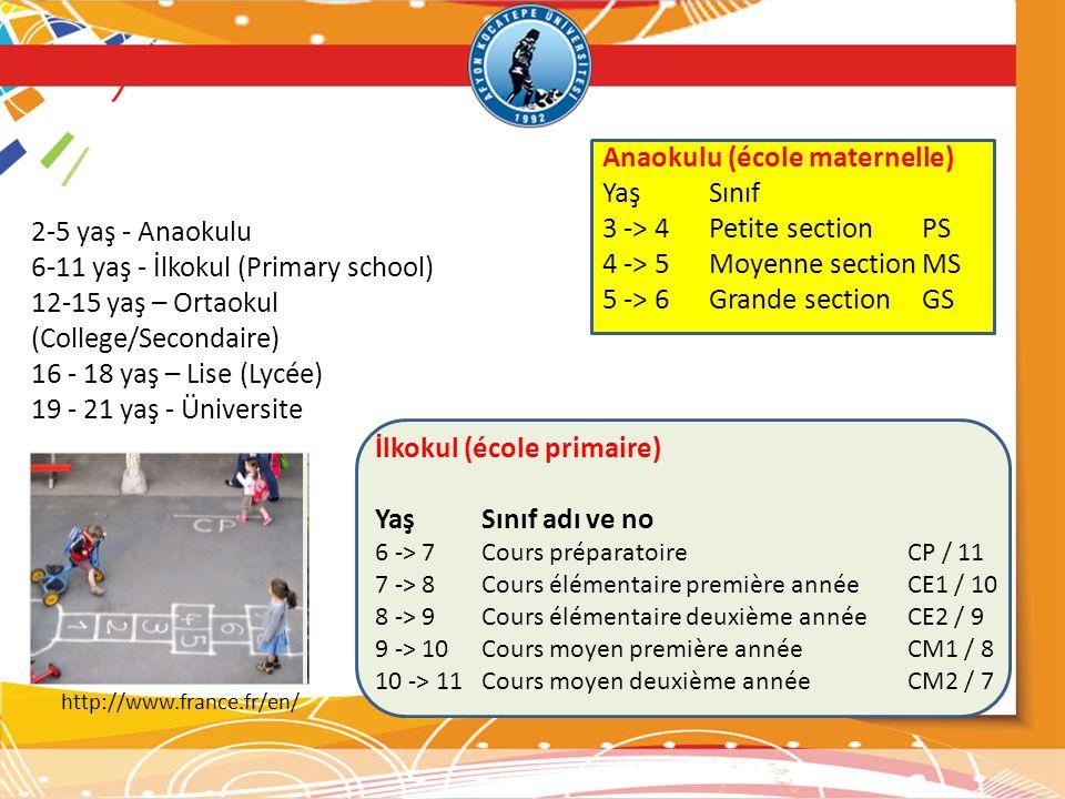 http://www.france.fr/en/ 2-5 yaş - Anaokulu 6-11 yaş - İlkokul (Primary school) 12-15 yaş – Ortaokul (College/Secondaire) 16 - 18 yaş – Lise (Lycée) 1
