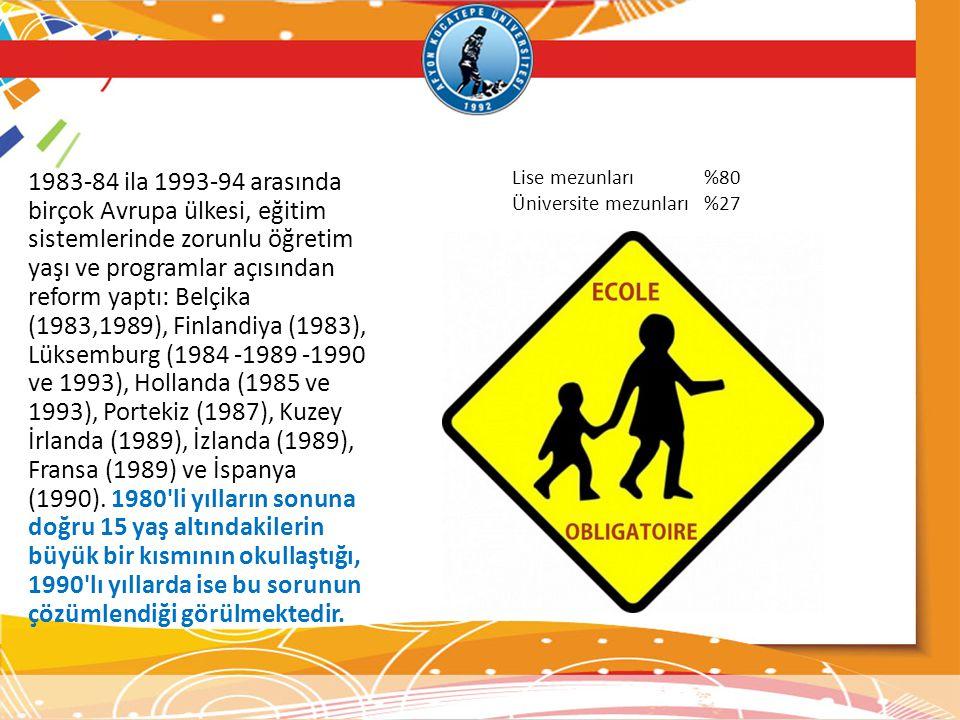 1983-84 ila 1993-94 arasında birçok Avrupa ülkesi, eğitim sistemlerinde zorunlu öğretim yaşı ve programlar açısından reform yaptı: Belçika (1983,1989)