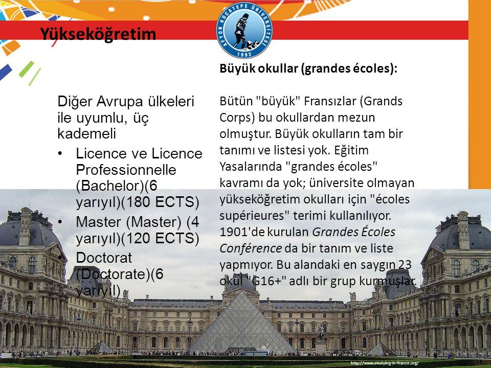 Yükseköğretim Diğer Avrupa ülkeleri ile uyumlu, üç kademeli Licence ve Licence Professionnelle (Bachelor)(6 yarıyıl)(180 ECTS) Master (Master) (4 yarı