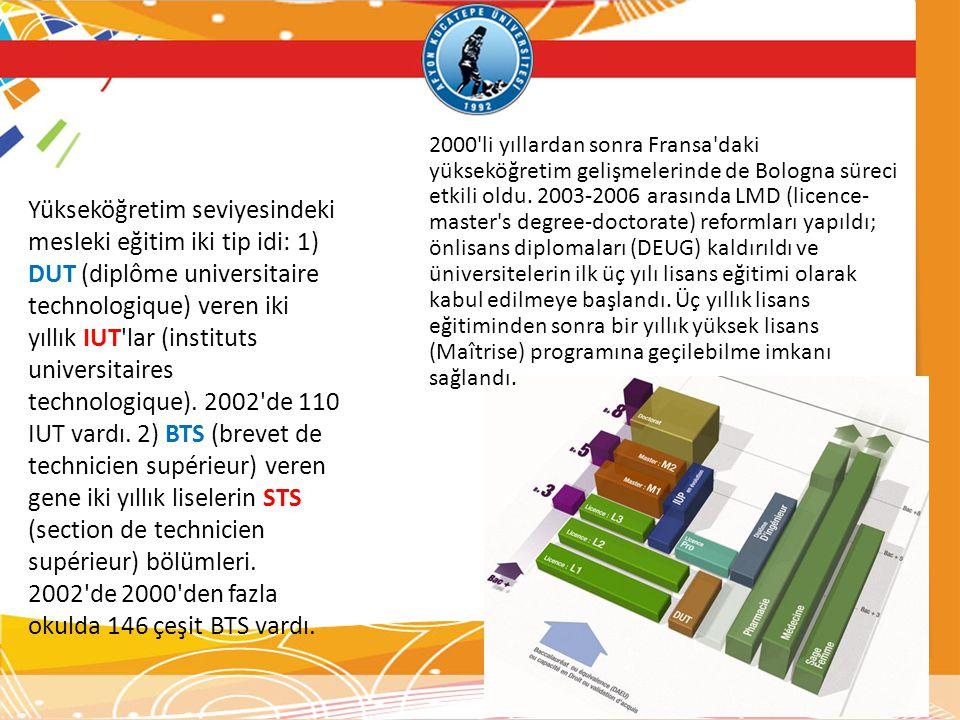 2000'li yıllardan sonra Fransa'daki yükseköğretim gelişmelerinde de Bologna süreci etkili oldu. 2003-2006 arasında LMD (licence- master's degree-docto