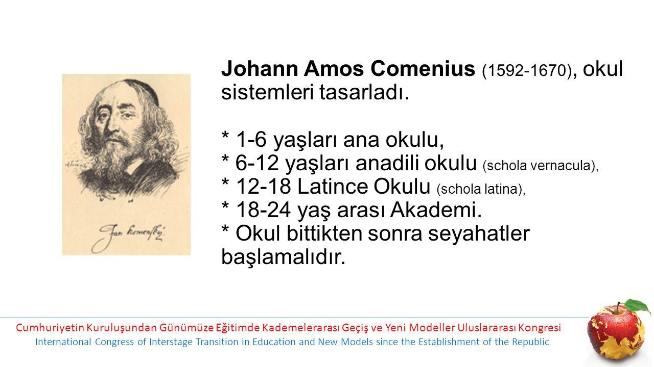 Johann Amos Comenius (1592-1670), okul sistemleri tasarladı. * 1-6 yaşları ana okulu, * 6-12 yaşları anadili okulu (schola vernacula), * 12-18 Latince