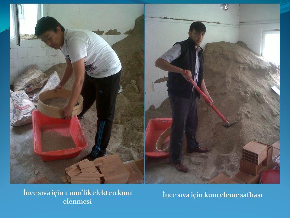 Kaba sıva yapılmadan önce ano ların yerleştirilmesi İnce sıva yapımı