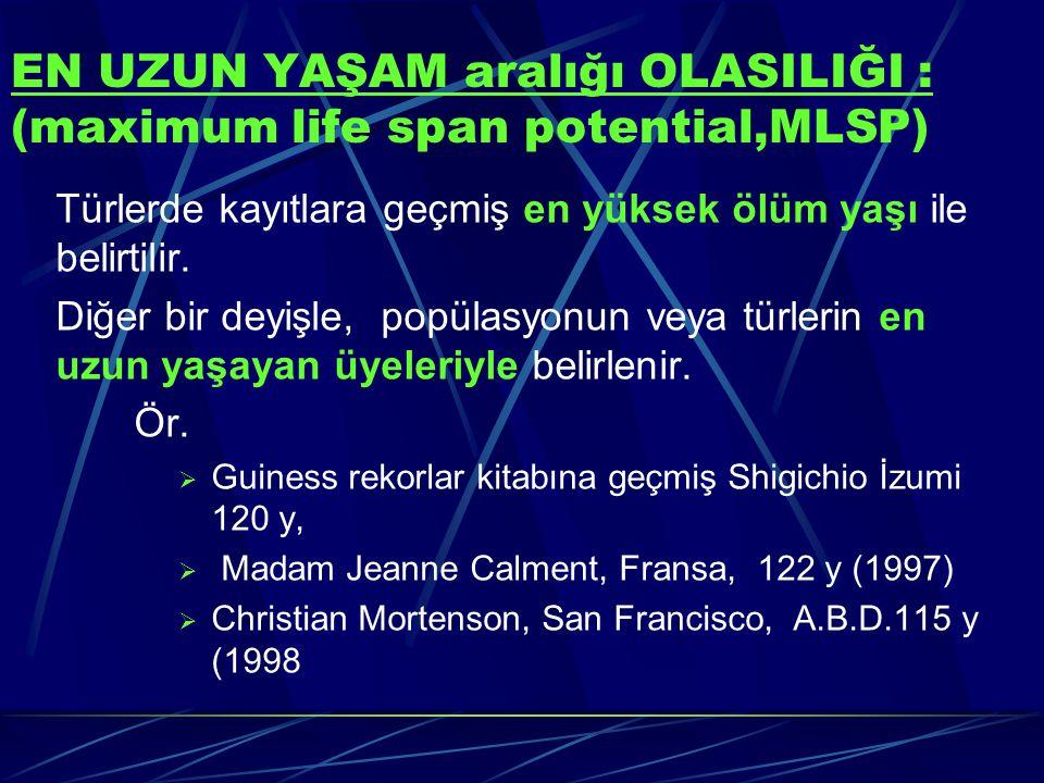 EN UZUN YAŞAM aralığı OLASILIĞI : (maximum life span potential,MLSP) Türlerde kayıtlara geçmiş en yüksek ölüm yaşı ile belirtilir. Diğer bir deyişle,