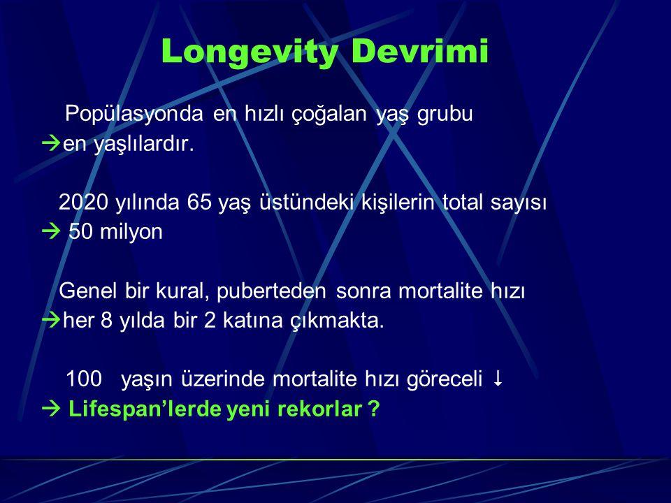 Longevity Devrimi Popülasyonda en hızlı çoğalan yaş grubu  en yaşlılardır. 2020 yılında 65 yaş üstündeki kişilerin total sayısı  50 milyon Genel bir