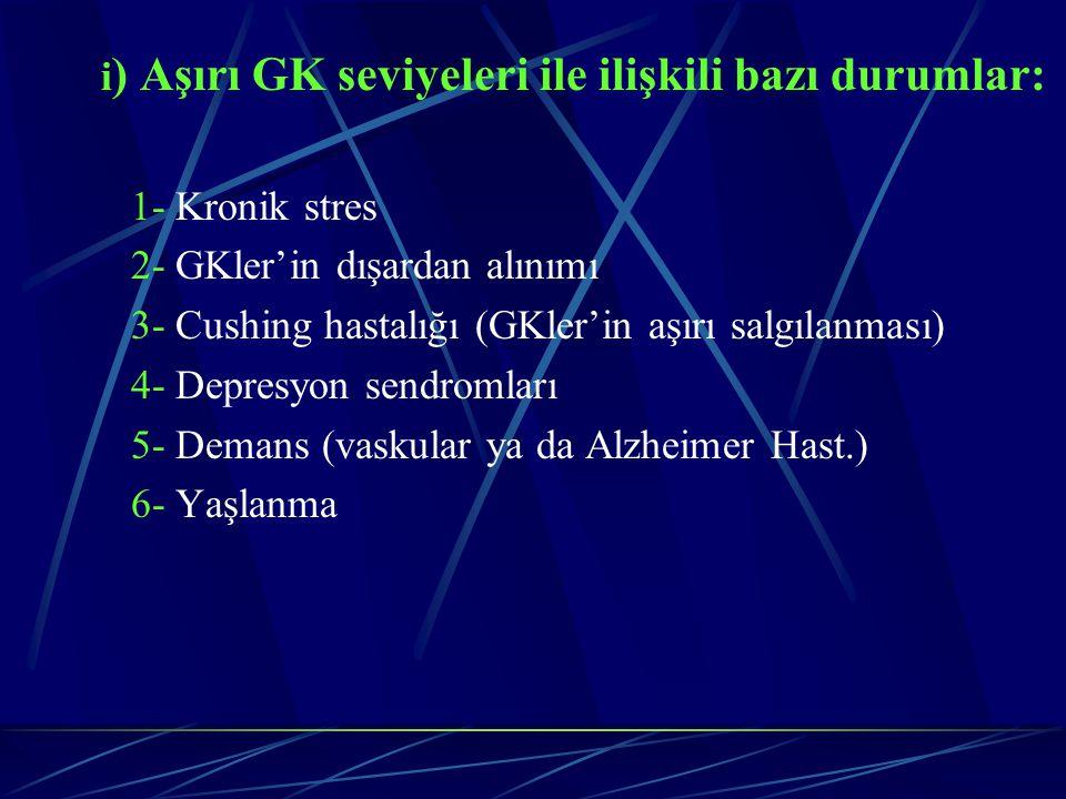 i ) Aşırı GK seviyeleri ile ilişkili bazı durumlar: 1- Kronik stres 2- GKler'in dışardan alınımı 3- Cushing hastalığı (GKler'in aşırı salgılanması) 4-