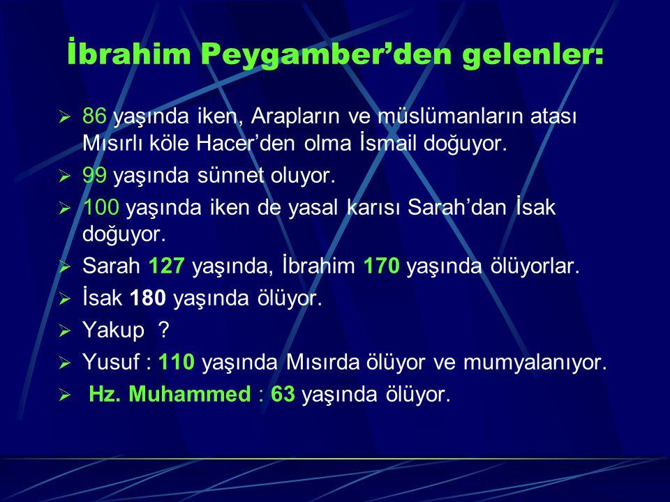 İbrahim Peygamber'den gelenler:  86 yaşında iken, Arapların ve müslümanların atası Mısırlı köle Hacer'den olma İsmail doğuyor.  99 yaşında sünnet ol
