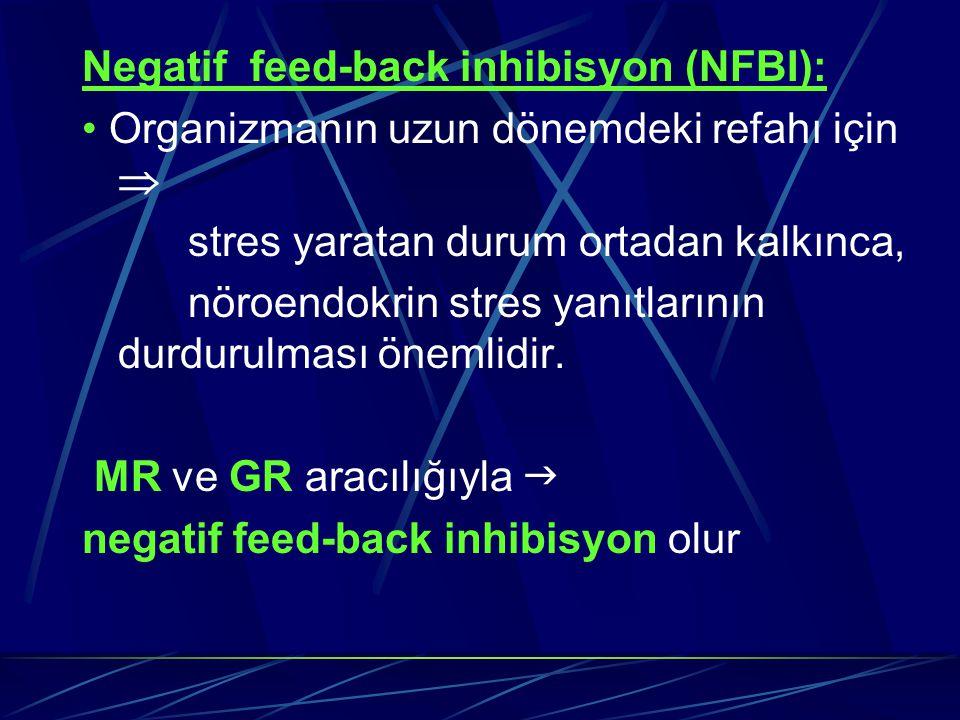 Negatif feed-back inhibisyon (NFBI): Organizmanın uzun dönemdeki refahı için  stres yaratan durum ortadan kalkınca, nöroendokrin stres yanıtlarının d