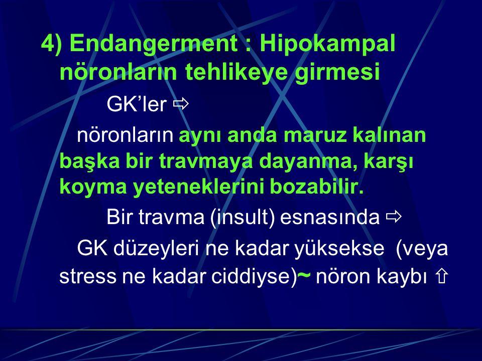 4) Endangerment : Hipokampal nöronların tehlikeye girmesi GK'ler  nöronların aynı anda maruz kalınan başka bir travmaya dayanma, karşı koyma yetenekl