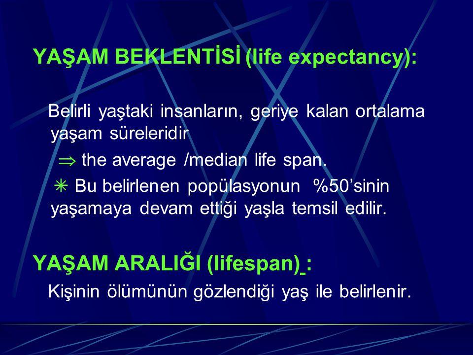 YAŞAM BEKLENTİSİ (life expectancy): Belirli yaştaki insanların, geriye kalan ortalama yaşam süreleridir  the average /median life span.  Bu belirlen