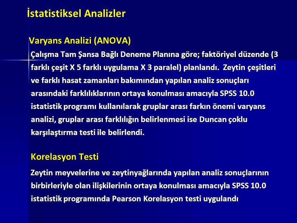 İstatistiksel Analizler Varyans Analizi (ANOVA) Varyans Analizi (ANOVA) Çalışma Tam Şansa Bağlı Deneme Planına göre; faktöriyel düzende (3 farklı çeşit X 5 farklı uygulama X 3 paralel) planlandı.