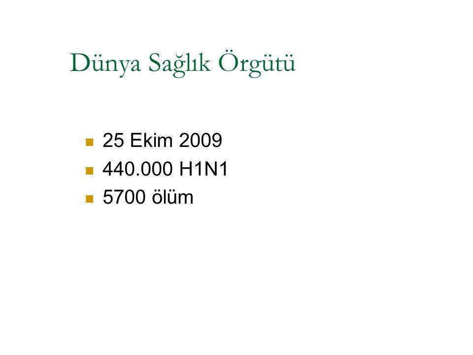 25 Ekim 2009 440.000 H1N1 5700 ölüm Dünya Sağlık Örgütü