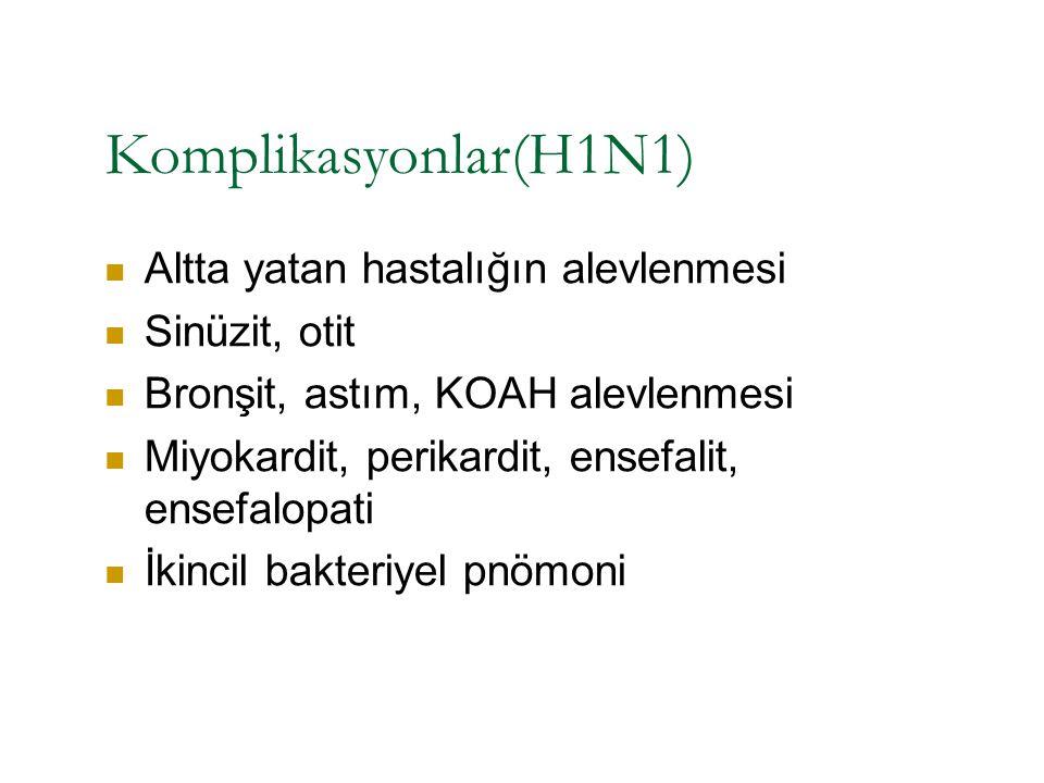 Komplikasyonlar(H1N1) Altta yatan hastalığın alevlenmesi Sinüzit, otit Bronşit, astım, KOAH alevlenmesi Miyokardit, perikardit, ensefalit, ensefalopat