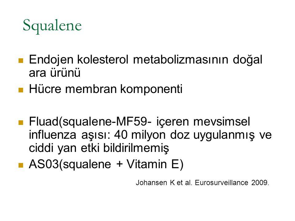 Squalene Endojen kolesterol metabolizmasının doğal ara ürünü Hücre membran komponenti Fluad(squalene-MF59- içeren mevsimsel influenza aşısı: 40 milyon