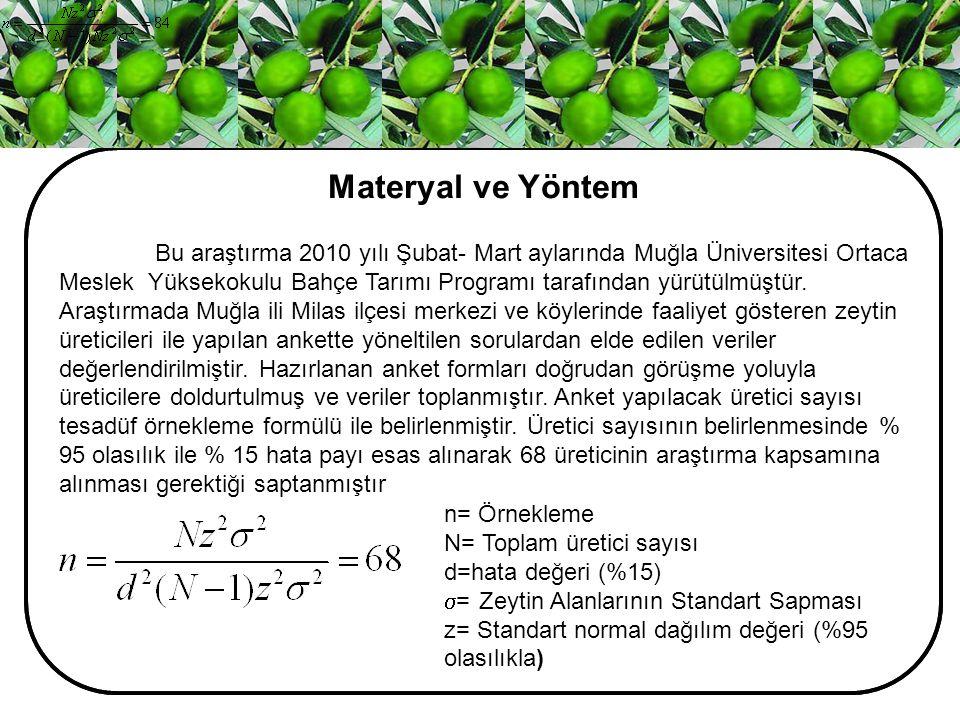 Materyal ve Yöntem Bu araştırma 2010 yılı Şubat- Mart aylarında Muğla Üniversitesi Ortaca Meslek Yüksekokulu Bahçe Tarımı Programı tarafından yürütülm