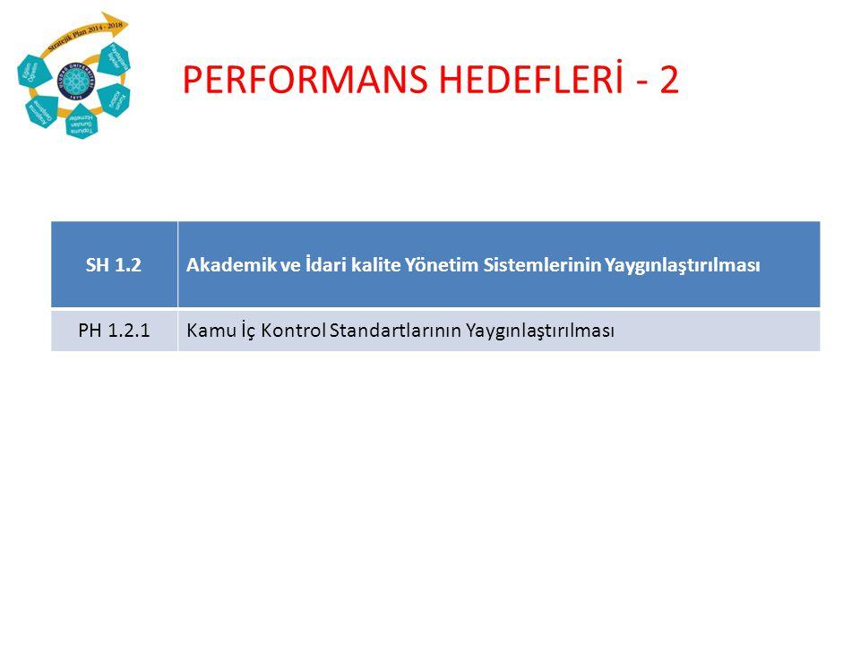 SH 1.2Akademik ve İdari kalite Yönetim Sistemlerinin Yaygınlaştırılması PH 1.2.1Kamu İç Kontrol Standartlarının Yaygınlaştırılması PERFORMANS HEDEFLER