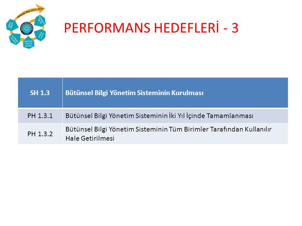 SH 1.3Bütünsel Bilgi Yönetim Sisteminin Kurulması PH 1.3.1Bütünsel Bilgi Yönetim Sisteminin İki Yıl İçinde Tamamlanması PH 1.3.2 Bütünsel Bilgi Yöneti