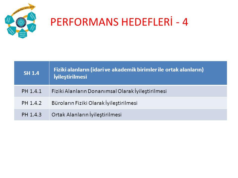 SH 1.4 Fiziki alanların (idari ve akademik birimler ile ortak alanların) İyileştirilmesi PH 1.4.1Fiziki Alanların Donanımsal Olarak İyileştirilmesi PH
