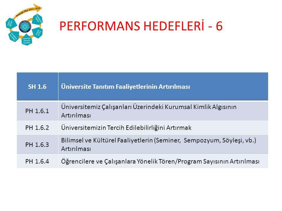 SH 1.6Üniversite Tanıtım Faaliyetlerinin Artırılması PH 1.6.1 Üniversitemiz Çalışanları Üzerindeki Kurumsal Kimlik Algısının Artırılması PH 1.6.2Ünive