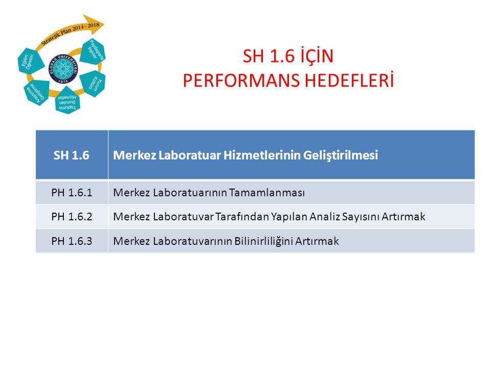 SH 1.6 İÇİN PERFORMANS HEDEFLERİ SH 1.6Merkez Laboratuar Hizmetlerinin Geliştirilmesi PH 1.6.1Merkez Laboratuarının Tamamlanması PH 1.6.2Merkez Laboratuvar Tarafından Yapılan Analiz Sayısını Artırmak PH 1.6.3Merkez Laboratuvarının Bilinirliliğini Artırmak