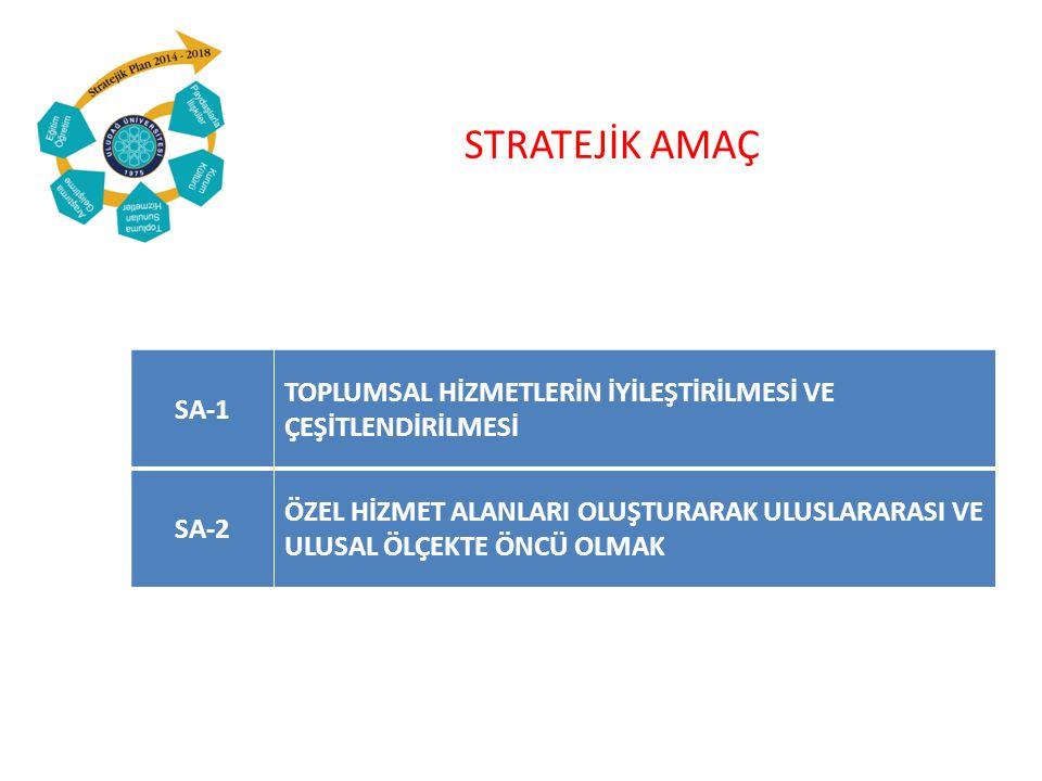 SH 1.4 Hayvan Hastanesinde Sunulan Hizmetlerin Artırılması PH1.4.1 Hastaneye Getirilen Hayvan Sayısının Artırılması G.