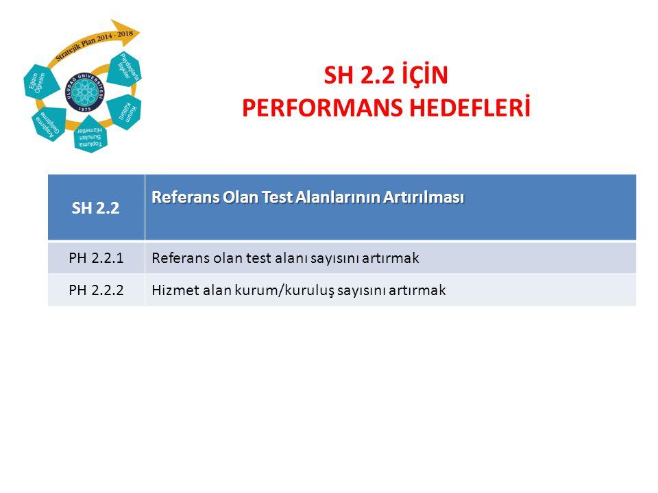 SH 2.2 Referans Olan Test Alanlarının Artırılması PH 2.2.1Referans olan test alanı sayısını artırmak PH 2.2.2Hizmet alan kurum/kuruluş sayısını artırmak SH 2.2 İÇİN PERFORMANS HEDEFLERİ