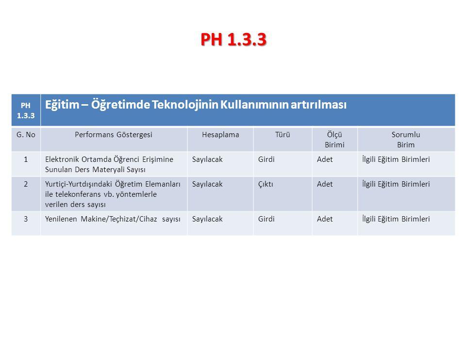 PH 1.3.3 Eğitim – Öğretimde Teknolojinin Kullanımının artırılması G.