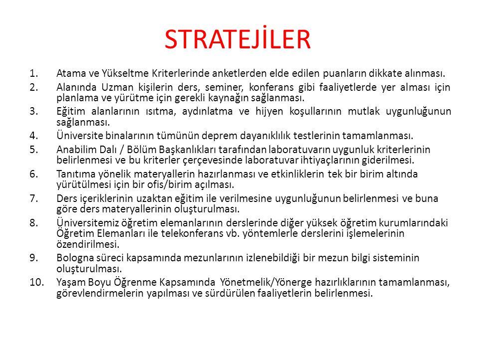 STRATEJİLER 1.Atama ve Yükseltme Kriterlerinde anketlerden elde edilen puanların dikkate alınması.