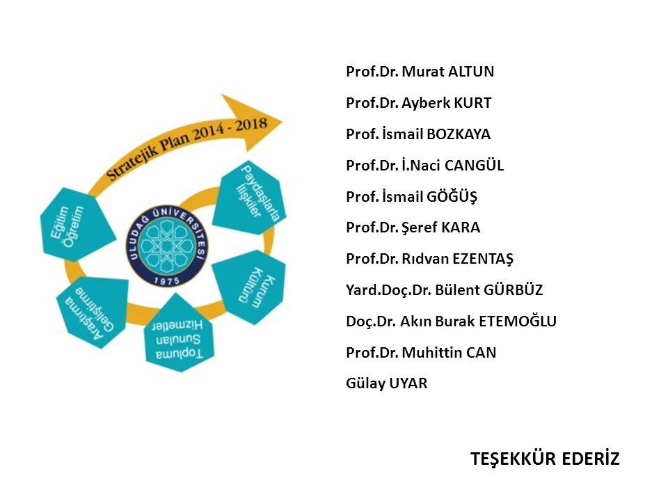 TEŞEKKÜR EDERİZ Prof.Dr. Murat ALTUN Prof.Dr. Ayberk KURT Prof.