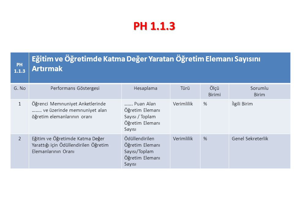 TEŞEKKÜR EDERİZ Prof.Dr.Murat ALTUN Prof.Dr. Ayberk KURT Prof.