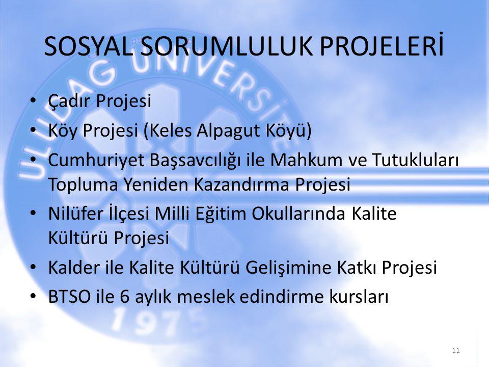 SOSYAL SORUMLULUK PROJELERİ Çadır Projesi Köy Projesi (Keles Alpagut Köyü) Cumhuriyet Başsavcılığı ile Mahkum ve Tutukluları Topluma Yeniden Kazandırm