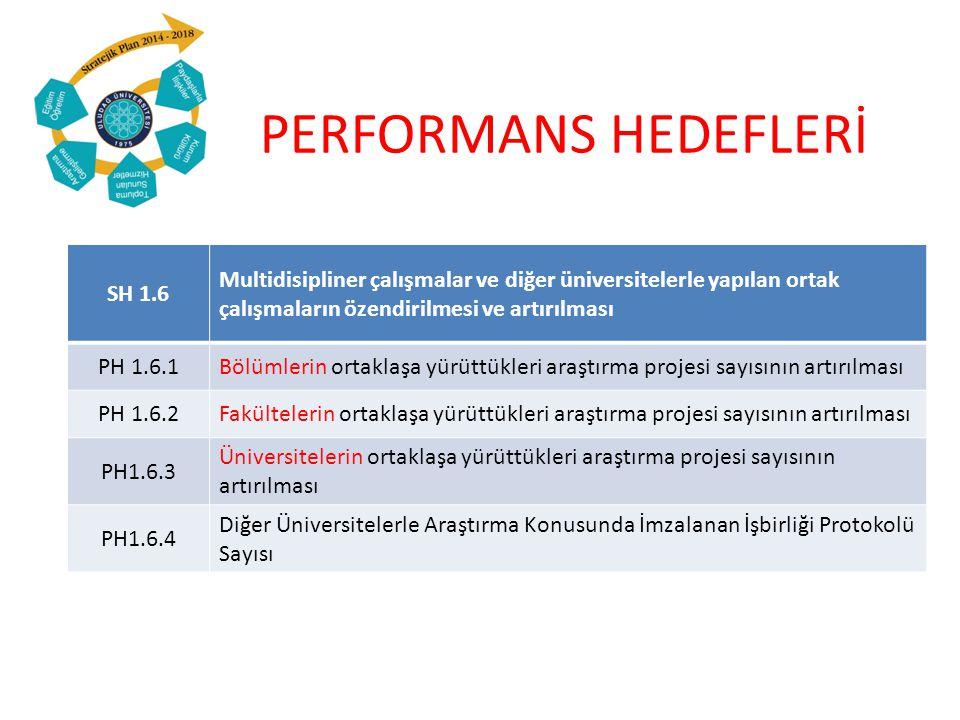 PERFORMANS HEDEFLERİ SH 1.6 Multidisipliner çalışmalar ve diğer üniversitelerle yapılan ortak çalışmaların özendirilmesi ve artırılması PH 1.6.1Bölümlerin ortaklaşa yürüttükleri araştırma projesi sayısının artırılması PH 1.6.2Fakültelerin ortaklaşa yürüttükleri araştırma projesi sayısının artırılması PH1.6.3 Üniversitelerin ortaklaşa yürüttükleri araştırma projesi sayısının artırılması PH1.6.4 Diğer Üniversitelerle Araştırma Konusunda İmzalanan İşbirliği Protokolü Sayısı