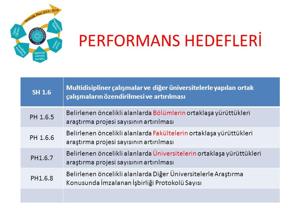 PERFORMANS HEDEFLERİ SH 1.6 Multidisipliner çalışmalar ve diğer üniversitelerle yapılan ortak çalışmaların özendirilmesi ve artırılması PH 1.6.5 Belirlenen öncelikli alanlarda Bölümlerin ortaklaşa yürüttükleri araştırma projesi sayısının artırılması PH 1.6.6 Belirlenen öncelikli alanlarda Fakültelerin ortaklaşa yürüttükleri araştırma projesi sayısının artırılması PH1.6.7 Belirlenen öncelikli alanlarda Üniversitelerin ortaklaşa yürüttükleri araştırma projesi sayısının artırılması PH1.6.8 Belirlenen öncelikli alanlarda Diğer Üniversitelerle Araştırma Konusunda İmzalanan İşbirliği Protokolü Sayısı