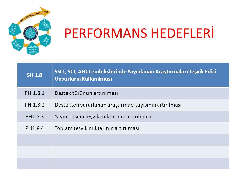 PERFORMANS HEDEFLERİ SH 1.8 SSCI, SCI, AHCI endekslerinde Yayınlanan Araştırmaları Teşvik Edici Unsurların Kullanılması PH 1.8.1Destek türünün artırılması PH 1.8.2Destekten yararlanan araştırmacı sayısının artırılması PH1.8.3Yayın başına teşvik miktarının artırılması PH1.8.4Toplam teşvik miktarının artırılması