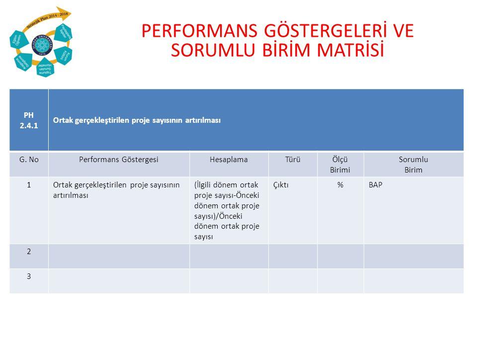 PERFORMANS GÖSTERGELERİ VE SORUMLU BİRİM MATRİSİ PH 2.4.1 Ortak gerçekleştirilen proje sayısının artırılması G.
