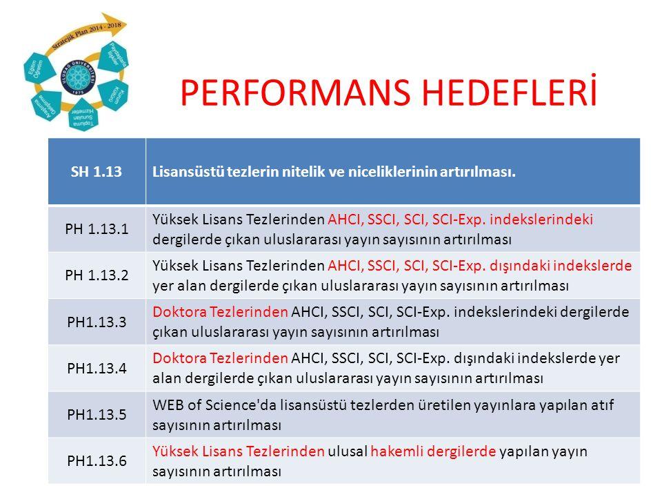 PERFORMANS HEDEFLERİ SH 1.13Lisansüstü tezlerin nitelik ve niceliklerinin artırılması.