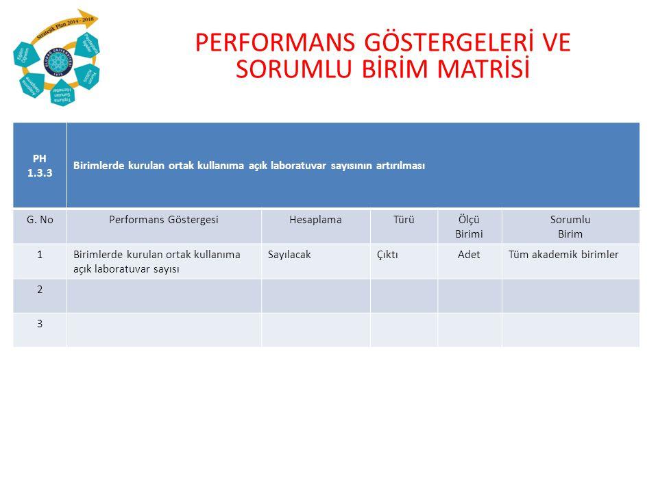 PERFORMANS GÖSTERGELERİ VE SORUMLU BİRİM MATRİSİ PH 1.3.3 Birimlerde kurulan ortak kullanıma açık laboratuvar sayısının artırılması G.