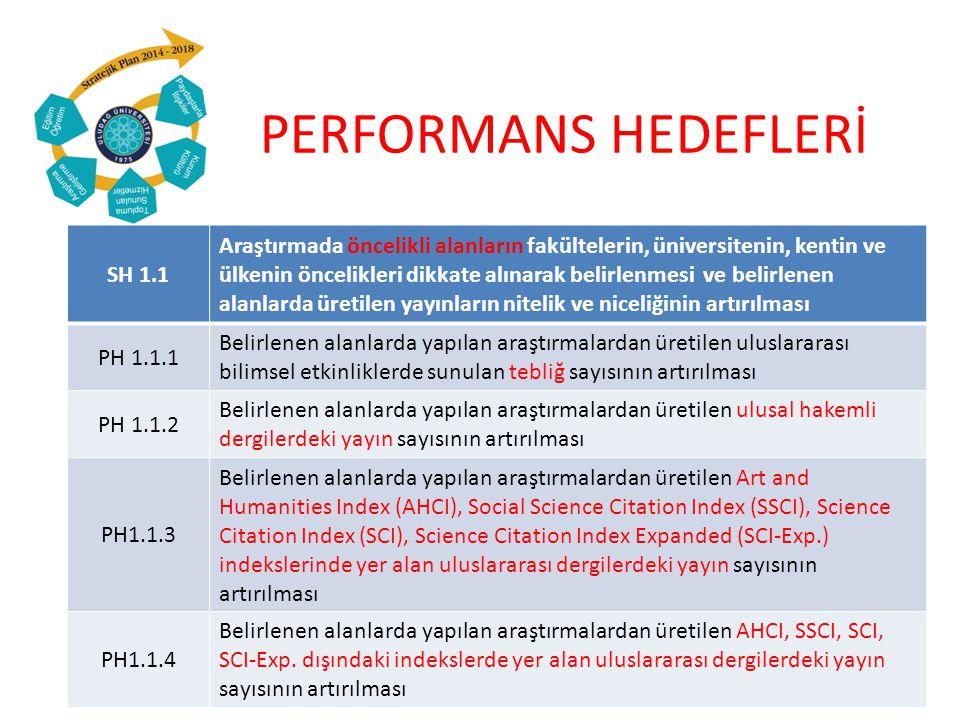 PERFORMANS HEDEFLERİ SH 1.1 Araştırmada öncelikli alanların fakültelerin, üniversitenin, kentin ve ülkenin öncelikleri dikkate alınarak belirlenmesi ve belirlenen alanlarda üretilen yayınların nitelik ve niceliğinin artırılması PH 1.1.1 Belirlenen alanlarda yapılan araştırmalardan üretilen uluslararası bilimsel etkinliklerde sunulan tebliğ sayısının artırılması PH 1.1.2 Belirlenen alanlarda yapılan araştırmalardan üretilen ulusal hakemli dergilerdeki yayın sayısının artırılması PH1.1.3 Belirlenen alanlarda yapılan araştırmalardan üretilen Art and Humanities Index (AHCI), Social Science Citation Index (SSCI), Science Citation Index (SCI), Science Citation Index Expanded (SCI-Exp.) indekslerinde yer alan uluslararası dergilerdeki yayın sayısının artırılması PH1.1.4 Belirlenen alanlarda yapılan araştırmalardan üretilen AHCI, SSCI, SCI, SCI-Exp.